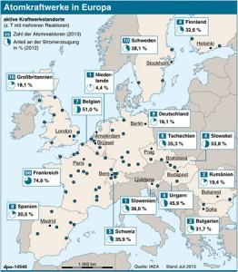 Atomkraftwerke in Europa